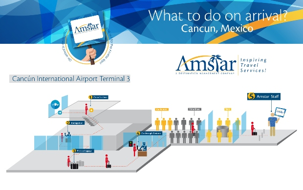 An illustrated map of Terminal 3 at Cancun International Airport